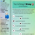 Pymes y marketing online