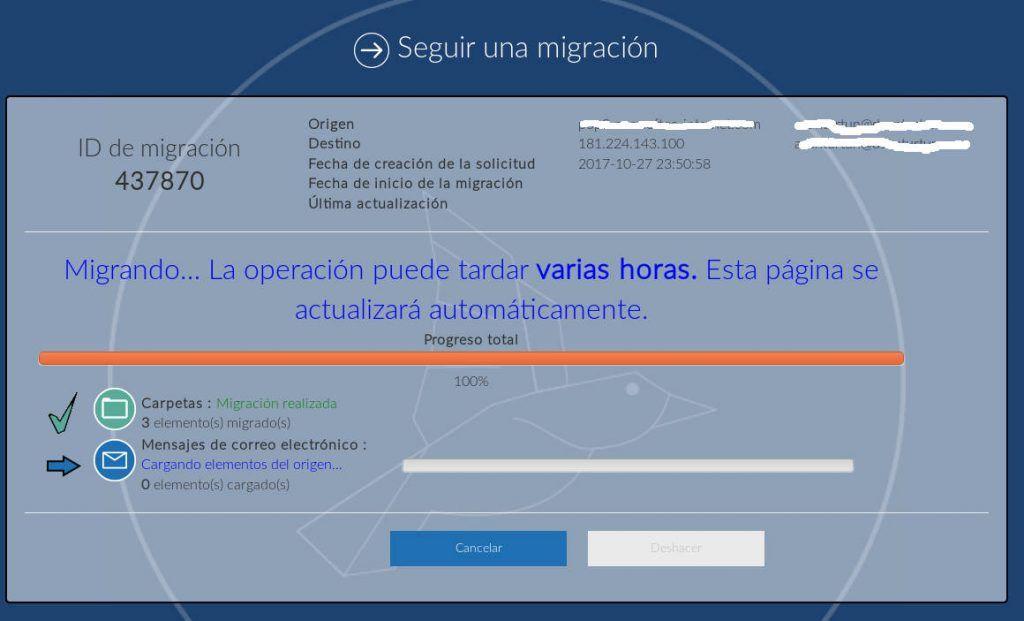 Migración Correos